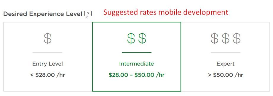 rates mobile development.jpg