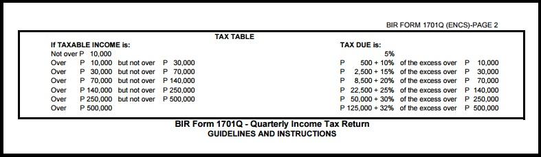 Tax_Table.jpg