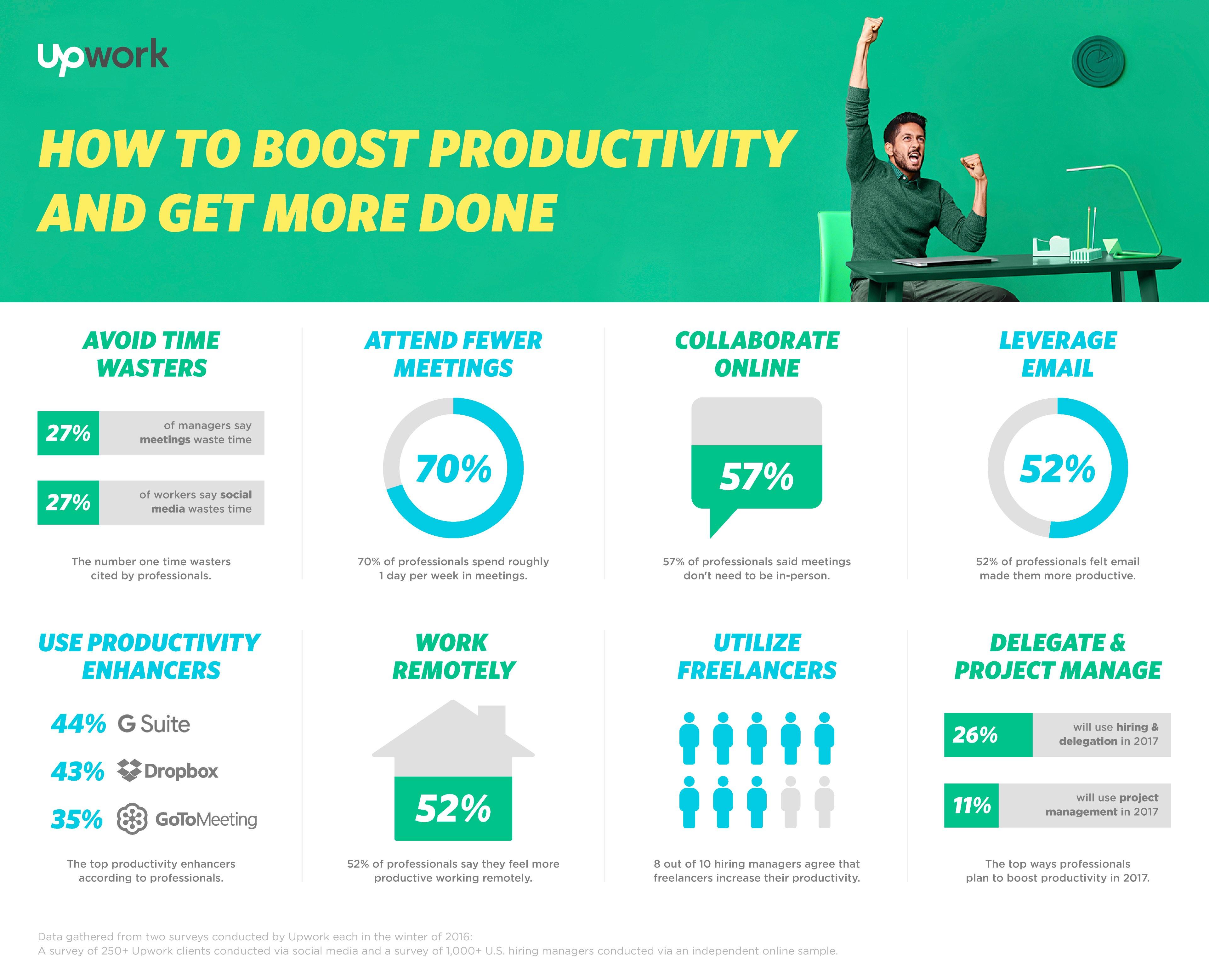 Productivity-IG copy 2.jpg